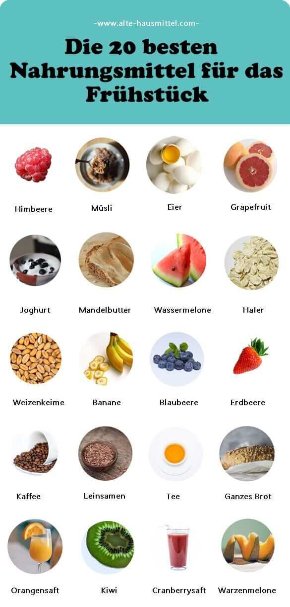 Die 20 besten Nahrungsmittel für das Frühstück